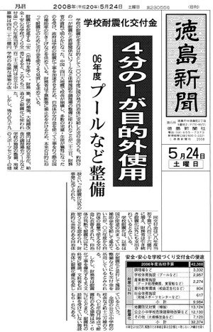 20080524